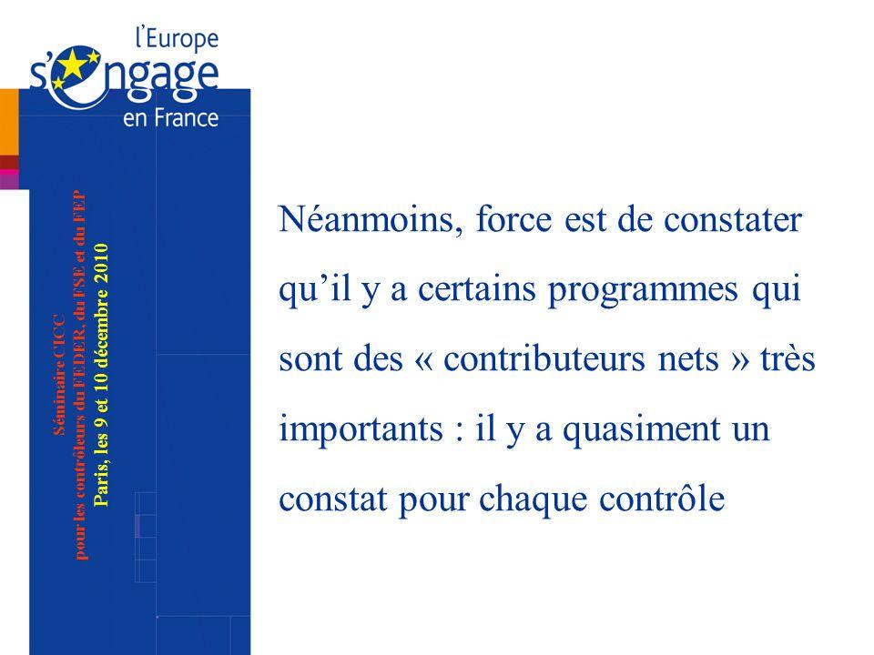Séminaire CICC pour les contrôleurs du FEDER, du FSE et du FEP Paris, les 9 et 10 décembre 2010 Néanmoins, force est de constater quil y a certains programmes qui sont des « contributeurs nets » très importants : il y a quasiment un constat pour chaque contrôle