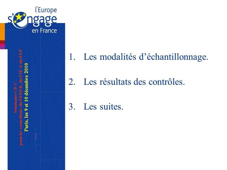 Séminaire CICC pour les contrôleurs du FEDER, du FSE et du FEP Paris, les 9 et 10 décembre 2010 1.Les modalités déchantillonnage.