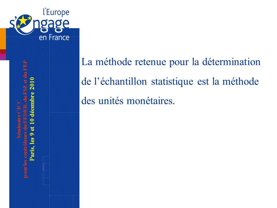 Séminaire CICC pour les contrôleurs du FEDER, du FSE et du FEP Paris, les 9 et 10 décembre 2010 En fonction des paramètres adoptés et notamment du niveau dassurance recherché à travers les contrôles dopération (90 %), lintervalle déchantillonnage était de 13.019.533,00.