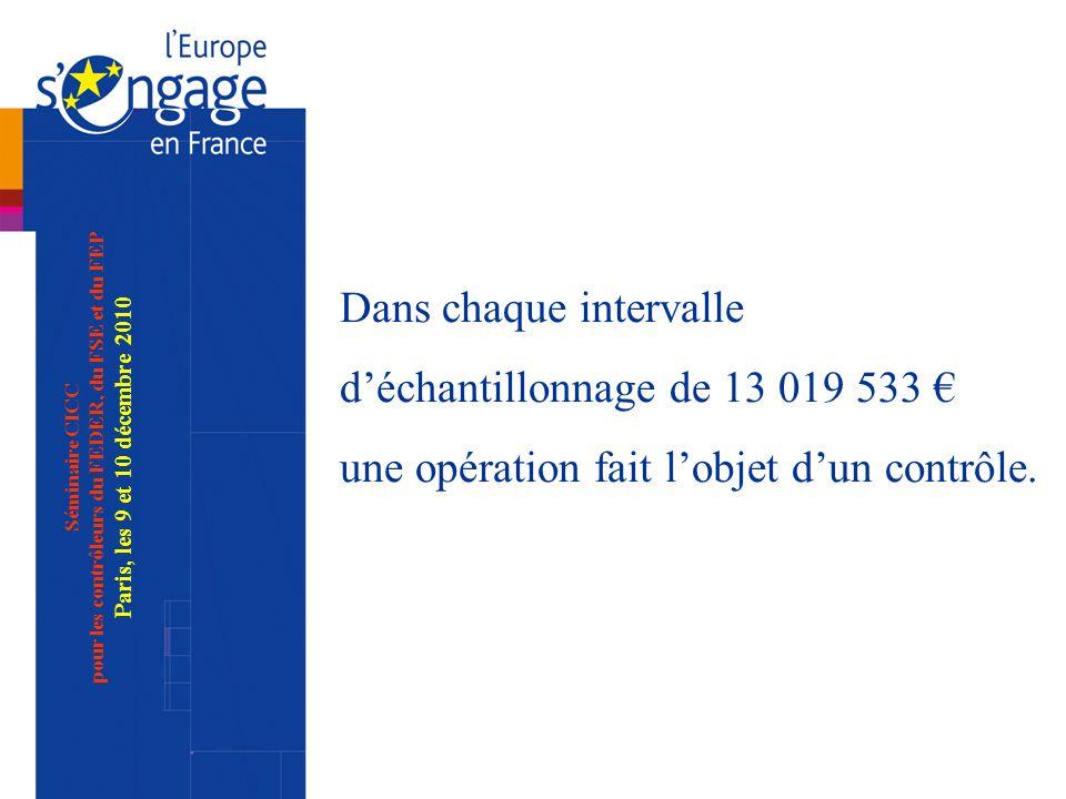 Séminaire CICC pour les contrôleurs du FEDER, du FSE et du FEP Paris, les 9 et 10 décembre 2010 Dans chaque intervalle déchantillonnage de 13 019 533 une opération fait lobjet dun contrôle.