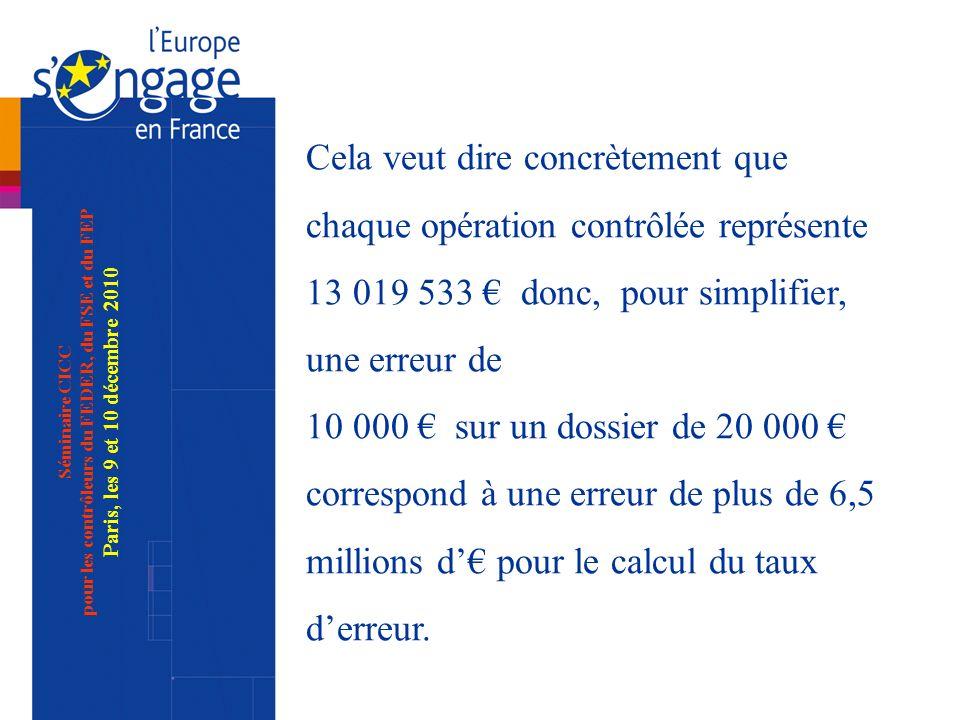 Séminaire CICC pour les contrôleurs du FEDER, du FSE et du FEP Paris, les 9 et 10 décembre 2010 Cela veut dire concrètement que chaque opération contrôlée représente 13 019 533 donc, pour simplifier, une erreur de 10 000 sur un dossier de 20 000 correspond à une erreur de plus de 6,5 millions d pour le calcul du taux derreur.