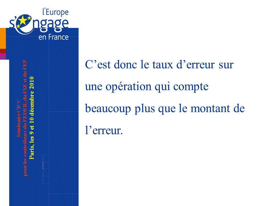 Séminaire CICC pour les contrôleurs du FEDER, du FSE et du FEP Paris, les 9 et 10 décembre 2010 Cest donc le taux derreur sur une opération qui compte beaucoup plus que le montant de lerreur.