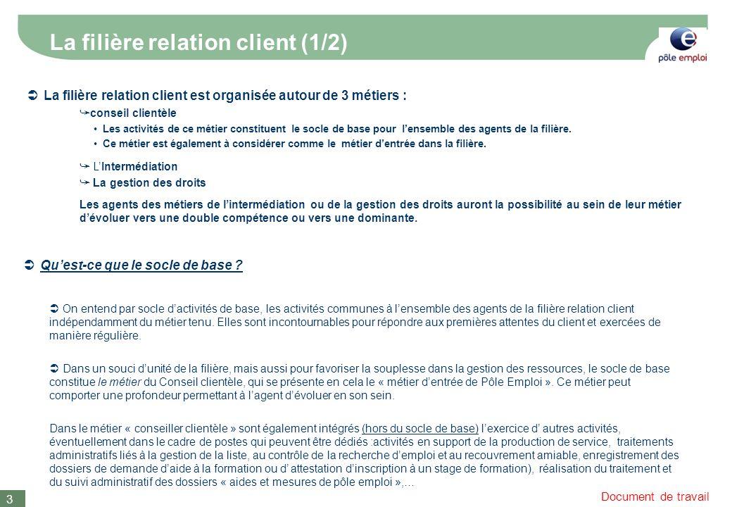 Document de travail La filière relation client est organisée autour de 3 métiers : conseil clientèle Les activités de ce métier constituent le socle de base pour lensemble des agents de la filière.