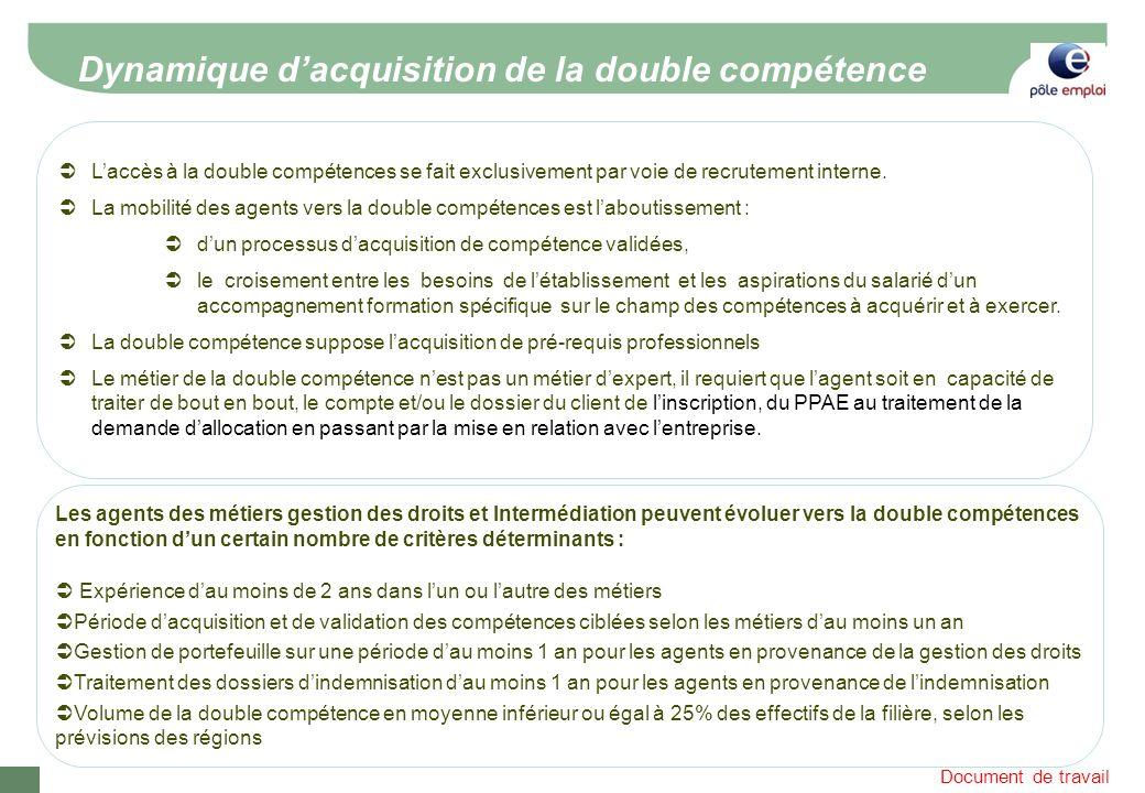 Document de travail Dynamique dacquisition de la double compétence Laccès à la double compétences se fait exclusivement par voie de recrutement interne.