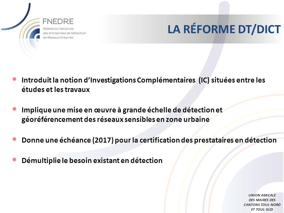 Introduit la notion dInvestigations Complémentaires (IC) situées entre les études et les travaux Implique une mise en œuvre à grande échelle de détect
