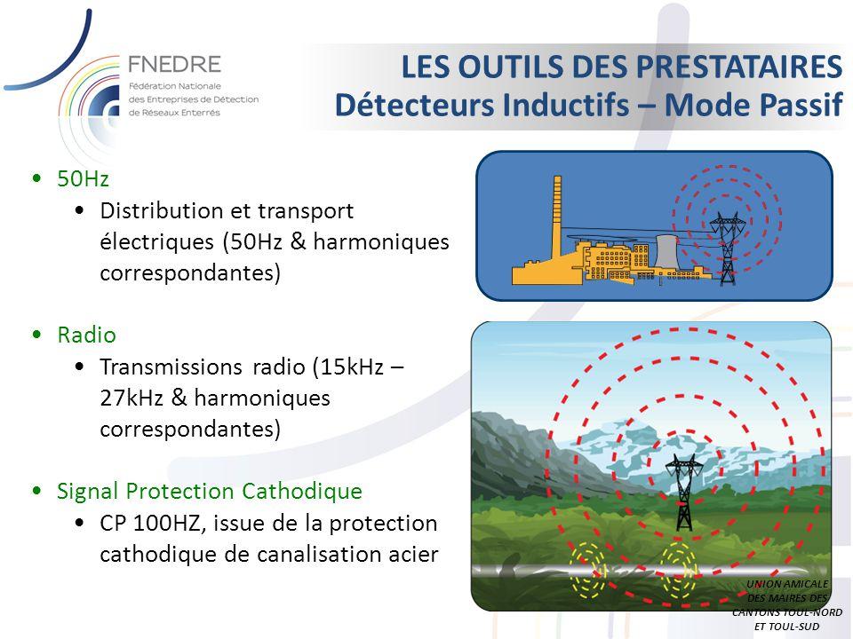 LES OUTILS DES PRESTATAIRES Détecteurs Inductifs – Mode Passif 50Hz Distribution et transport électriques (50Hz & harmoniques correspondantes) Radio T