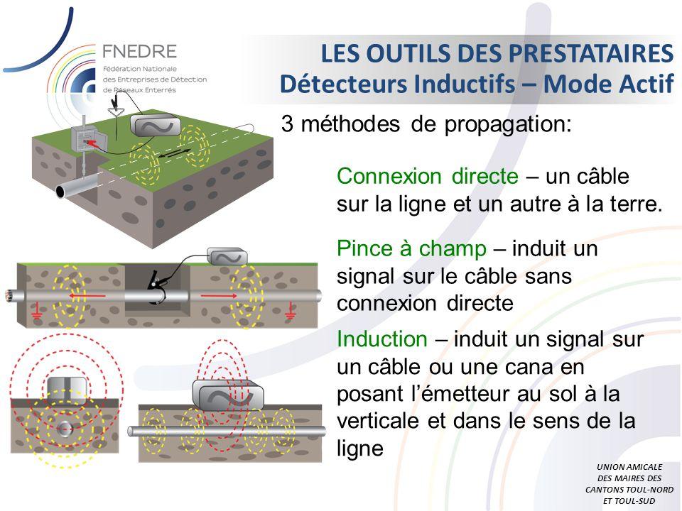 LES OUTILS DES PRESTATAIRES Détecteurs Inductifs – Mode Actif 3 méthodes de propagation: Connexion directe – un câble sur la ligne et un autre à la te