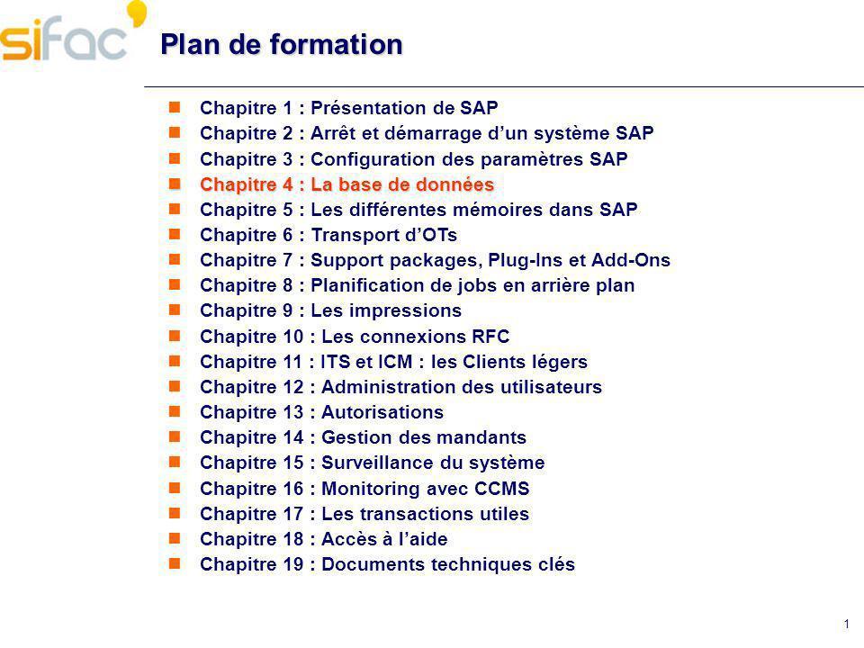 12 Chapitre 4 : La base de données Exemple de stratégie de sauvegarde avec Oracle Le mécanisme Oracle Dataguard est utilisé à Rennes1 Avantages : Les base SAP sont gérées comme toutes nos autres bases Nos DBA sont compétents sur ce mécanisme Pas d infrastructure SAP particulière Réplication maitre/esclave en temps réel et décalé Inconvénient : SAP ne voit pas les sauvegardes Quand utilisons-nous BRBACKUP/BRRESTORE .