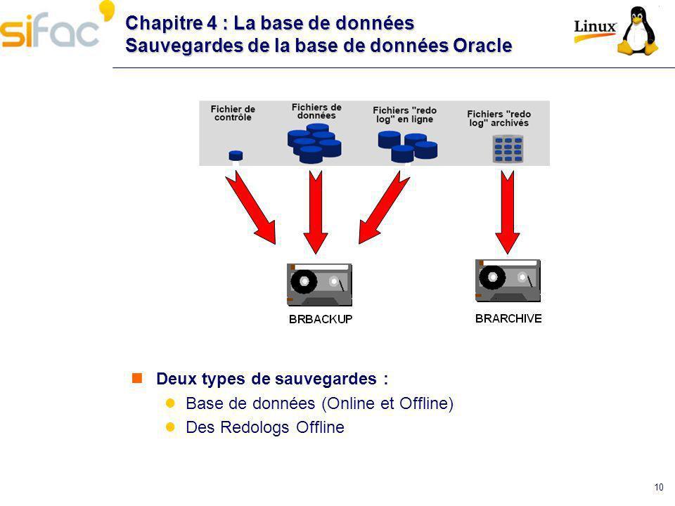 10 Chapitre 4 : La base de données Sauvegardes de la base de données Oracle Deux types de sauvegardes : Base de données (Online et Offline) Des Redolo