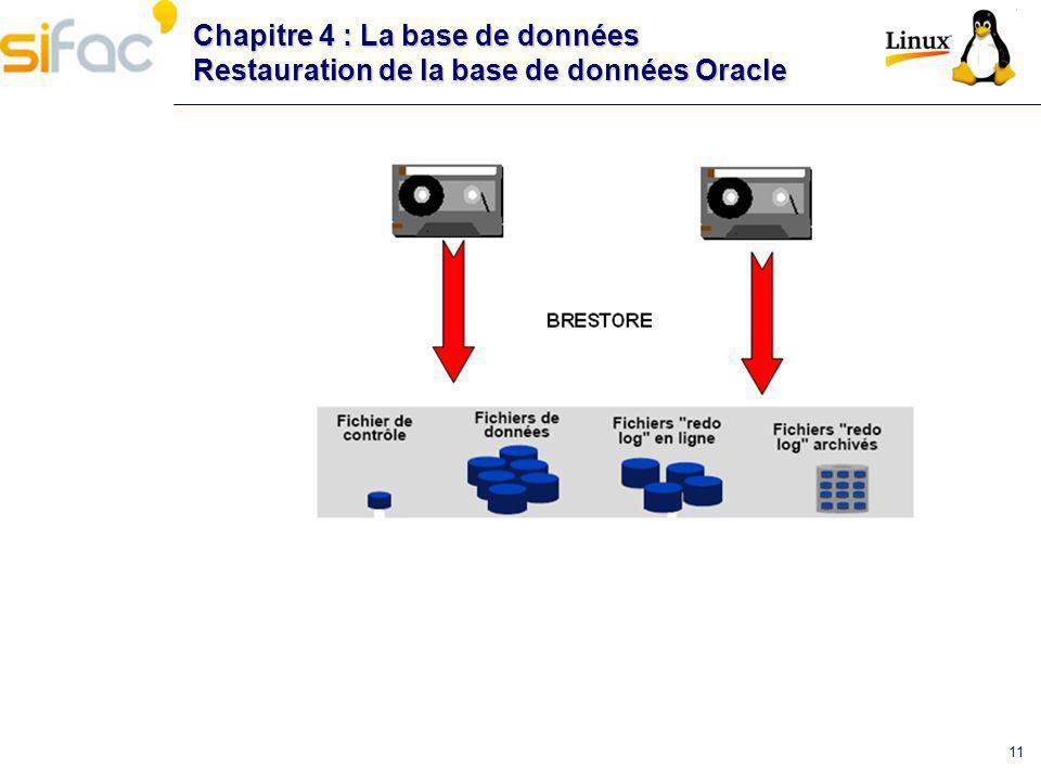 11 Chapitre 4 : La base de données Restauration de la base de données Oracle