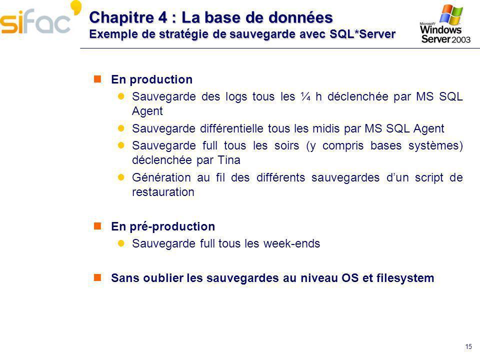 15 Chapitre 4 : La base de données Exemple de stratégie de sauvegarde avec SQL*Server En production Sauvegarde des logs tous les ¼ h déclenchée par MS