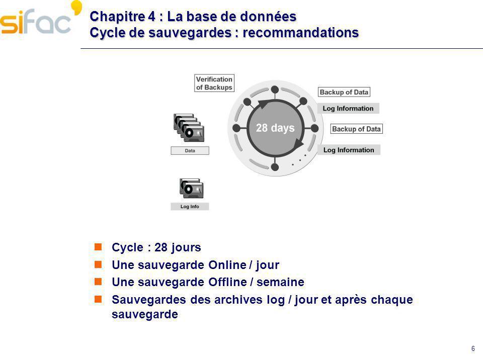 6 Chapitre 4 : La base de données Cycle de sauvegardes : recommandations Cycle : 28 jours Une sauvegarde Online / jour Une sauvegarde Offline / semain