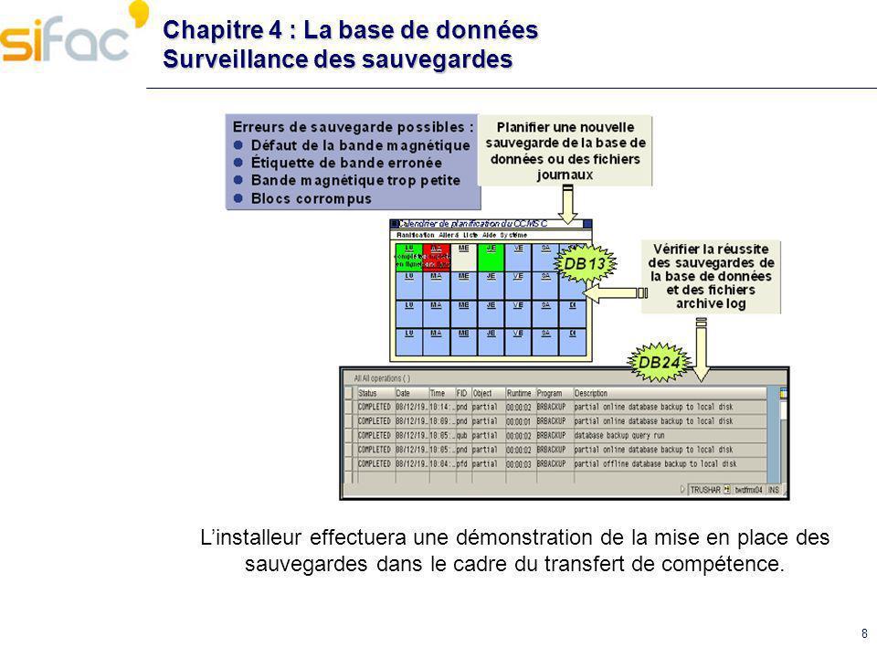 Chapitre 4 : La base de données Monitoring Les activités de surveillance de la base ne doivent pas se limiter au bon fonctionnement des sauvegardes Il faut aussi Surveiller lespace occupé par la base Surveiller les fichiers de log de la base Surveiller les performances de la base (DB13)