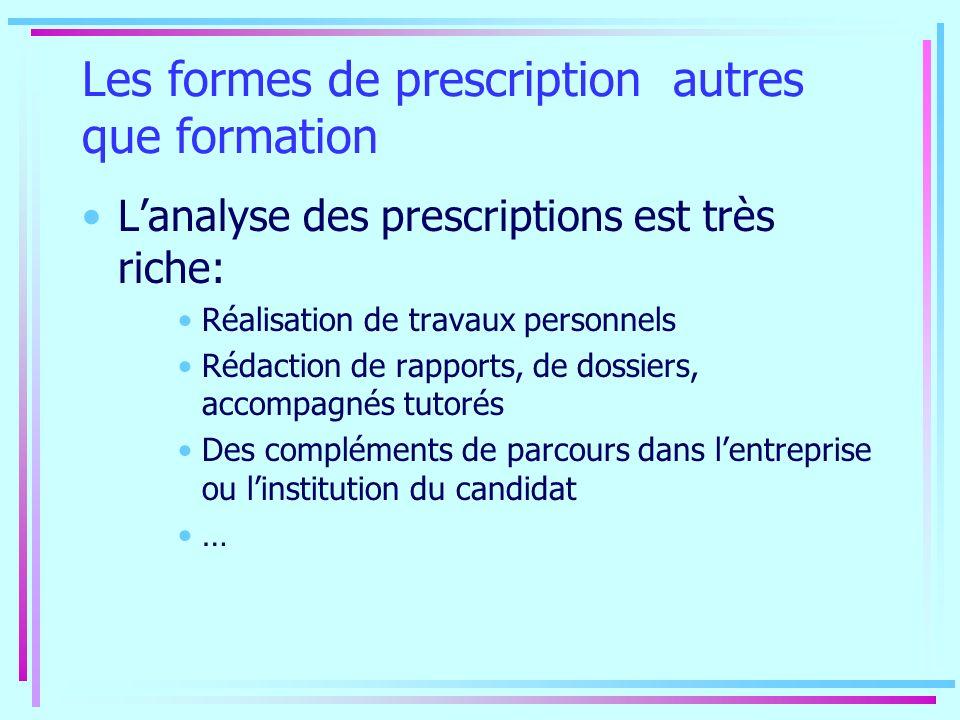 Les formes de prescription autres que formation Lanalyse des prescriptions est très riche: Réalisation de travaux personnels Rédaction de rapports, de