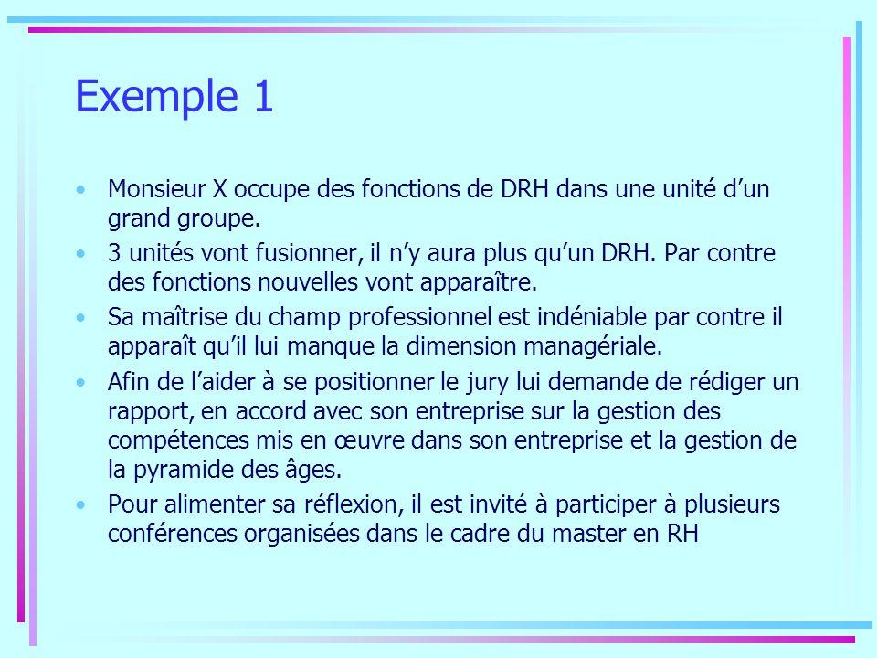Exemple 1 Monsieur X occupe des fonctions de DRH dans une unité dun grand groupe. 3 unités vont fusionner, il ny aura plus quun DRH. Par contre des fo