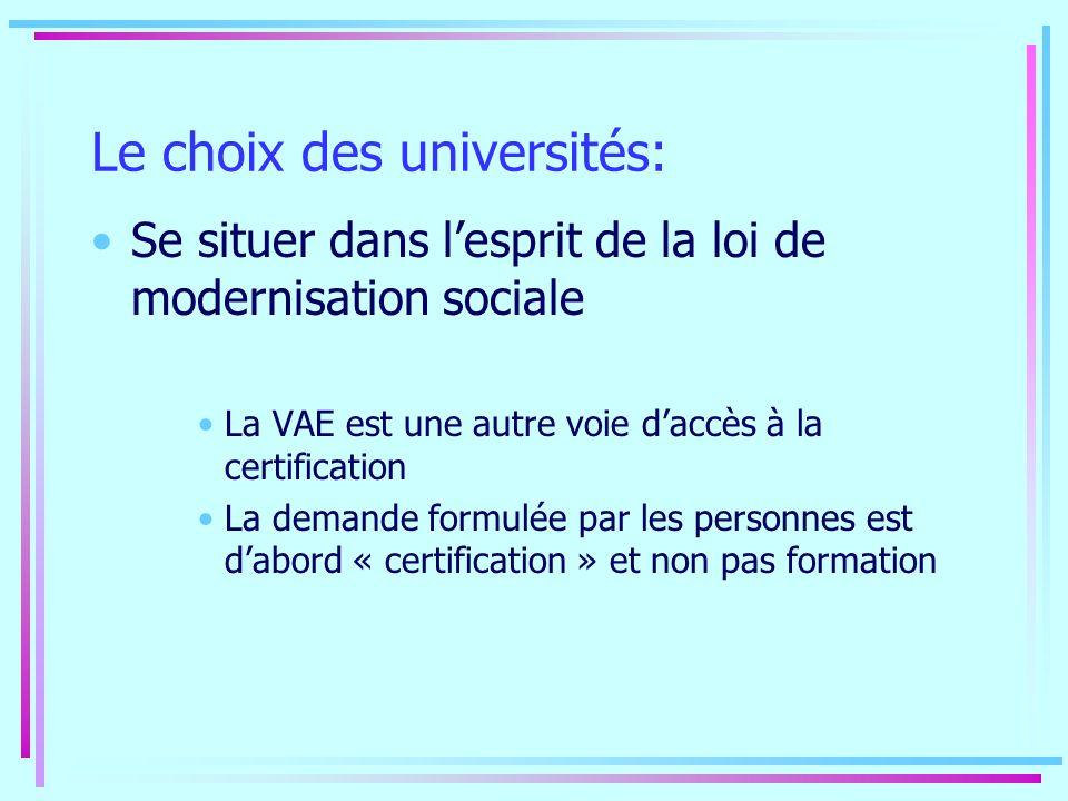 Le choix des universités: Se situer dans lesprit de la loi de modernisation sociale La VAE est une autre voie daccès à la certification La demande for