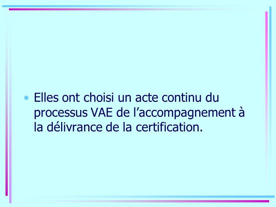 Elles ont choisi un acte continu du processus VAE de laccompagnement à la délivrance de la certification.