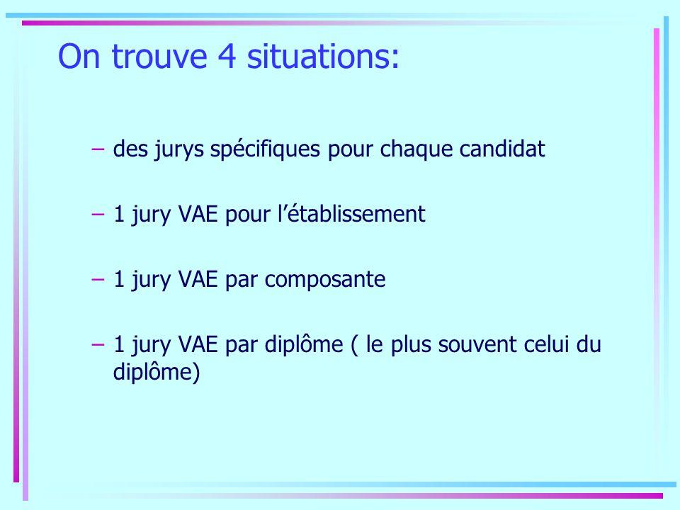 On trouve 4 situations: –des jurys spécifiques pour chaque candidat –1 jury VAE pour létablissement –1 jury VAE par composante –1 jury VAE par diplôme
