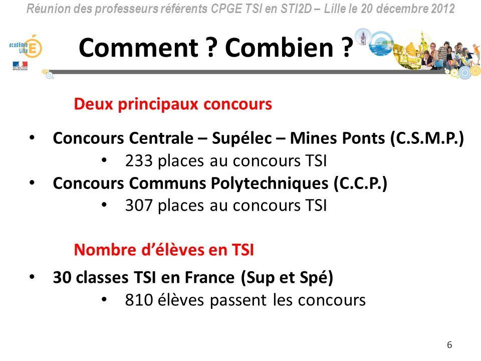 Réunion des professeurs référents CPGE TSI en STI2D – Lille le 20 décembre 2012 Comment .