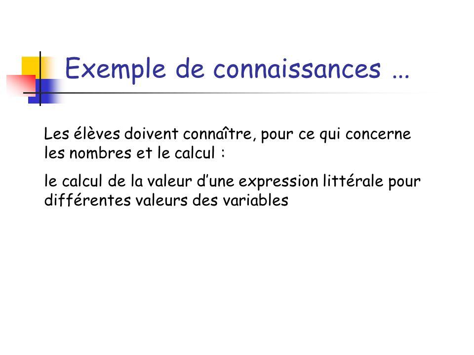 Exemple de connaissances … Les élèves doivent connaître, pour ce qui concerne les nombres et le calcul : le calcul de la valeur dune expression littér