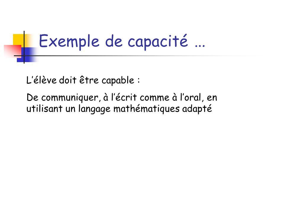 Exemple de capacité … Lélève doit être capable : De communiquer, à lécrit comme à loral, en utilisant un langage mathématiques adapté