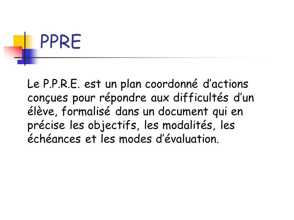 PPRE Le P.P.R.E. est un plan coordonné dactions conçues pour répondre aux difficultés dun élève, formalisé dans un document qui en précise les objecti
