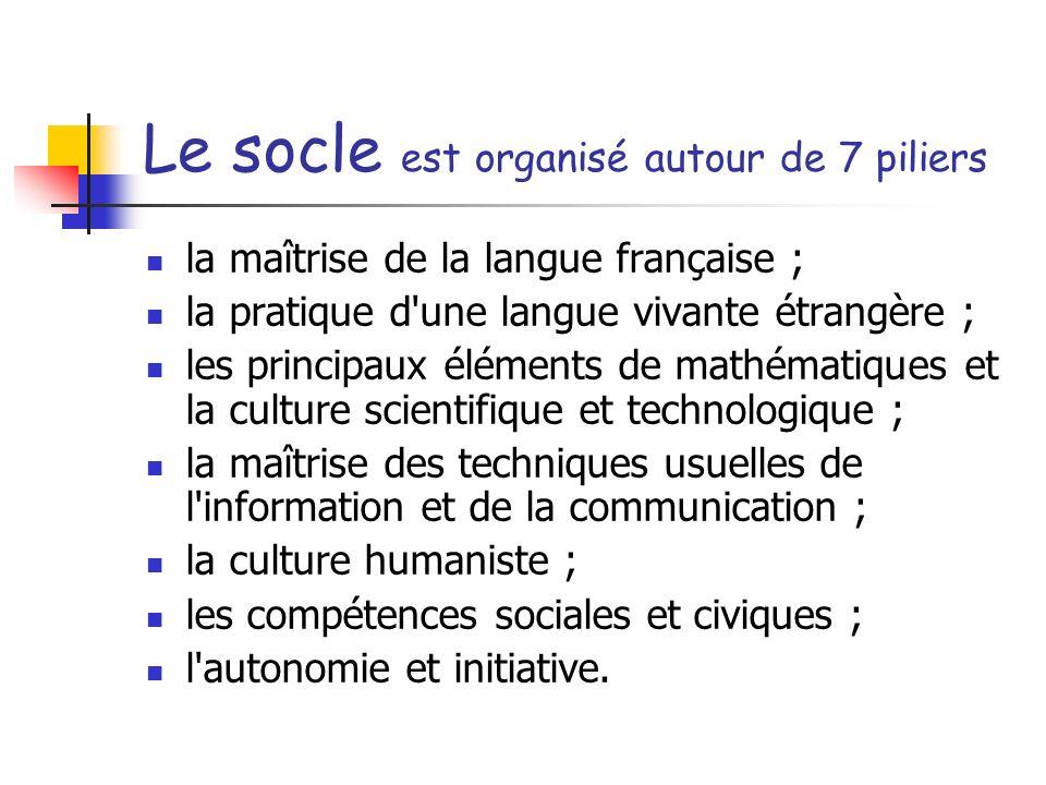 Le socle est organisé autour de 7 piliers la maîtrise de la langue française ; la pratique d'une langue vivante étrangère ; les principaux éléments de