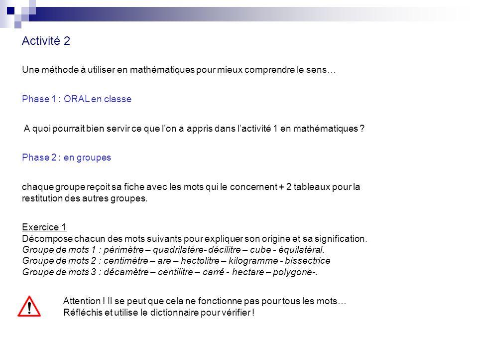 Activité 2 Une méthode à utiliser en mathématiques pour mieux comprendre le sens… Phase 1 : ORAL en classe A quoi pourrait bien servir ce que lon a ap