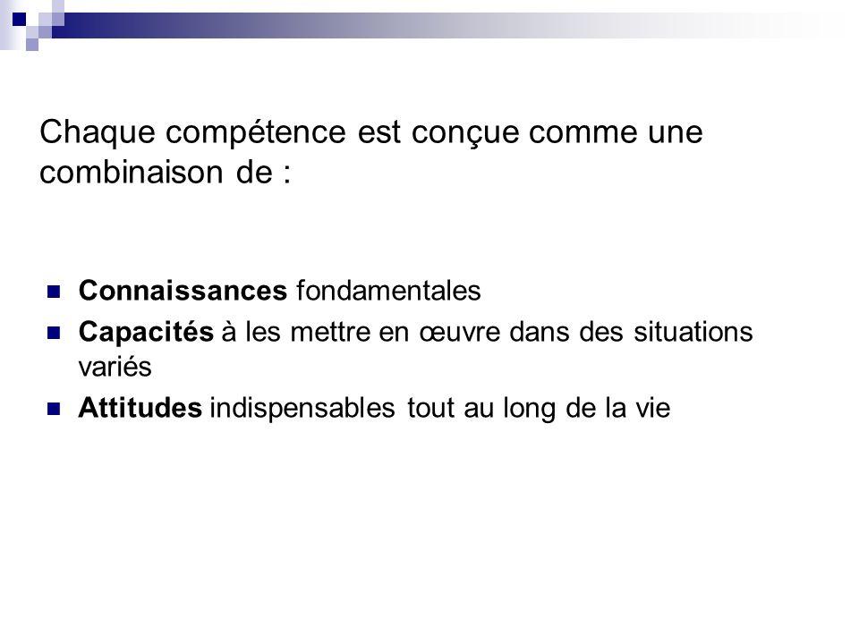 Chaque compétence est conçue comme une combinaison de : Connaissances fondamentales Capacités à les mettre en œuvre dans des situations variés Attitud