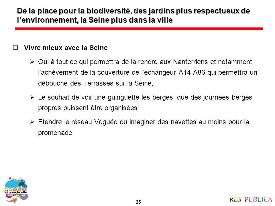 De la place pour la biodiversité, des jardins plus respectueux de lenvironnement, la Seine plus dans la ville Vivre mieux avec la Seine Oui à tout ce qui permettra de la rendre aux Nanterriens et notamment lachèvement de la couverture de léchangeur A14-A86 qui permettra un débouché des Terrasses sur la Seine, Le souhait de voir une guinguette les berges, que des journées berges propres puissent être organisées Etendre le réseau Voguéo ou imaginer des navettes au moins pour la promenade 25