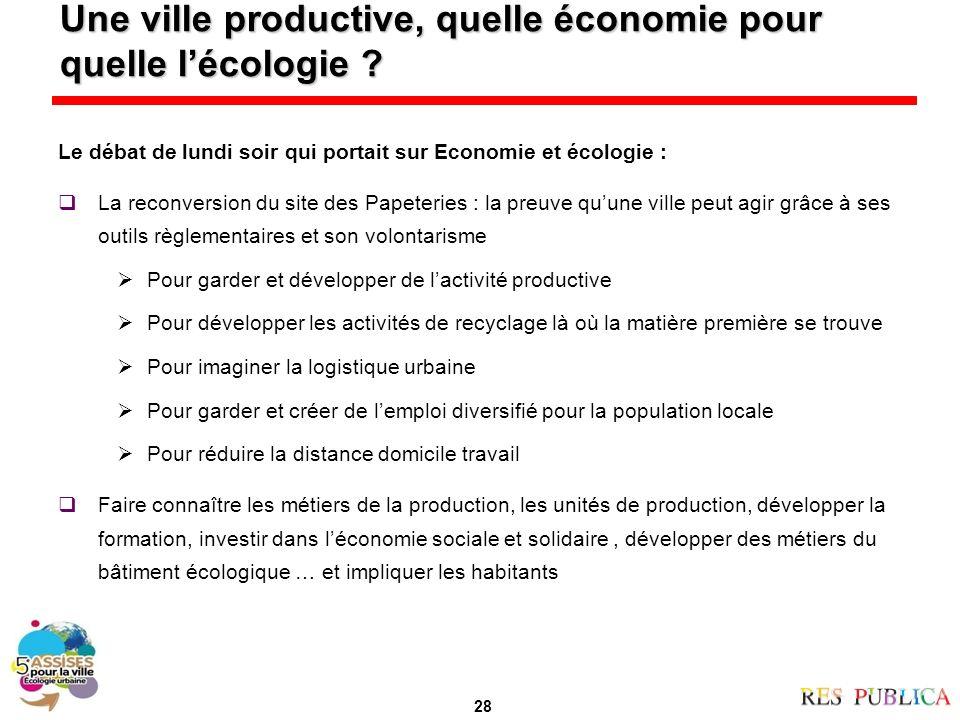 Une ville productive, quelle économie pour quelle lécologie .