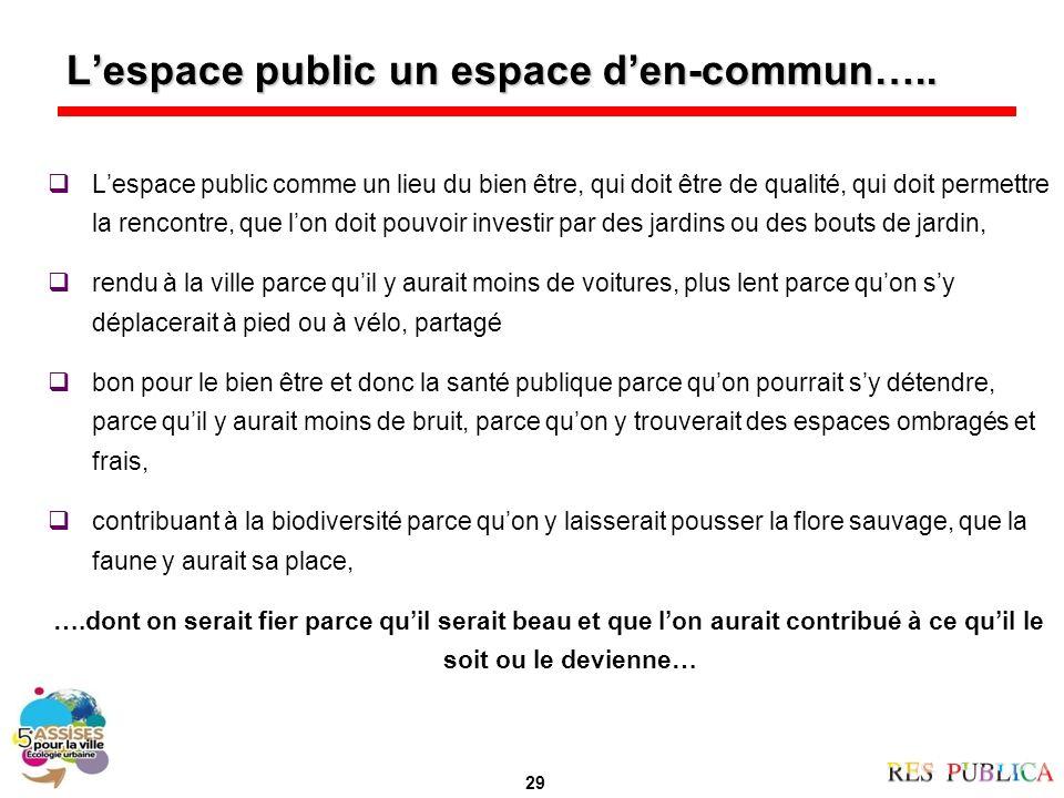 Lespace public un espace den-commun…..