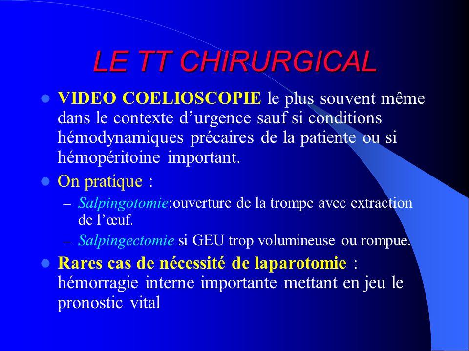 LE TT CHIRURGICAL VIDEO COELIOSCOPIE le plus souvent même dans le contexte durgence sauf si conditions hémodynamiques précaires de la patiente ou si h