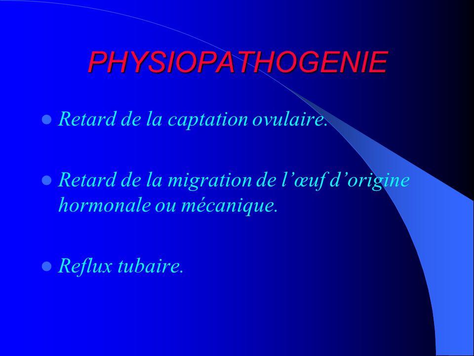 PHYSIOPATHOGENIE Retard de la captation ovulaire. Retard de la migration de lœuf dorigine hormonale ou mécanique. Reflux tubaire.