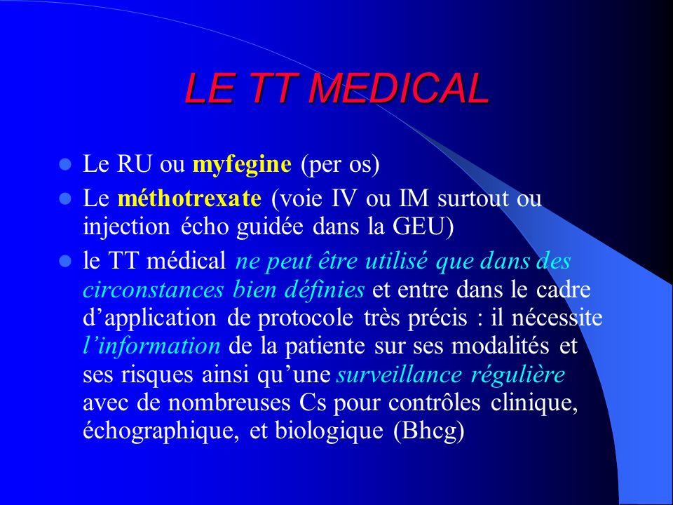 LE TT MEDICAL Le RU ou myfegine (per os) Le méthotrexate (voie IV ou IM surtout ou injection écho guidée dans la GEU) le TT médical ne peut être utili