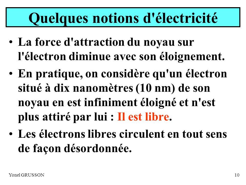 Yonel GRUSSON10 Quelques notions d'électricité La force d'attraction du noyau sur l'électron diminue avec son éloignement. En pratique, on considère q