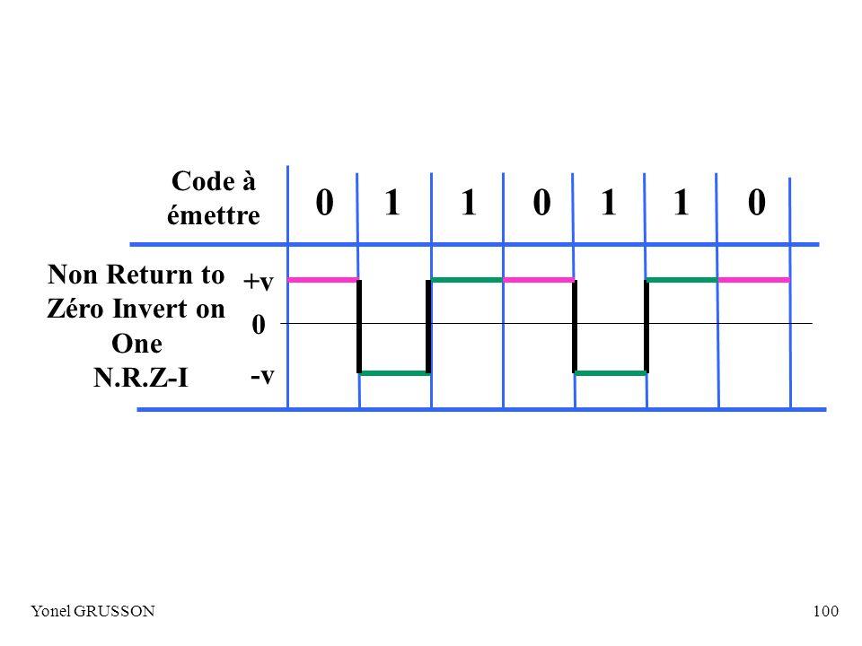 Yonel GRUSSON100 Code à émettre 0001111 +v -v 0 Non Return to Zéro Invert on One N.R.Z-I