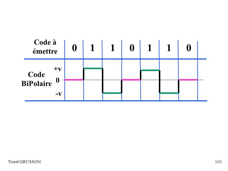 Yonel GRUSSON101 Code à émettre 0001111 Code BiPolaire +v -v 0