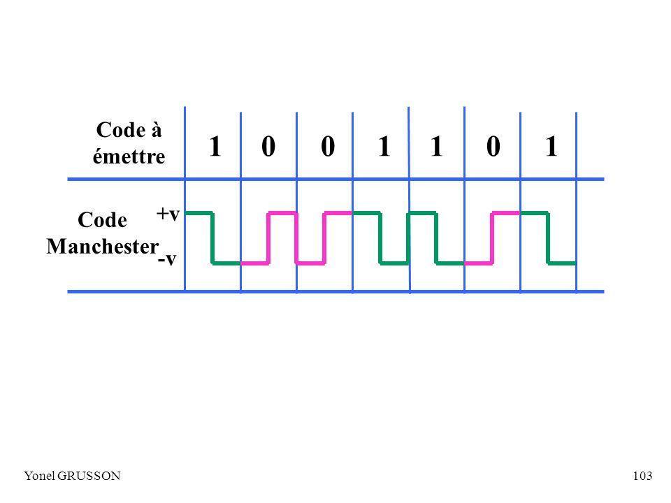 Yonel GRUSSON103 Code à émettre 1110010 +v -v Code Manchester