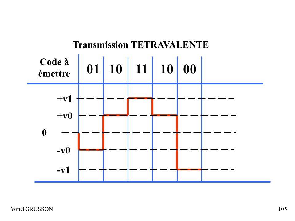 Yonel GRUSSON105 Transmission TETRAVALENTE +v1 +v0 -v0 Code à émettre 1001101100 -v1 0