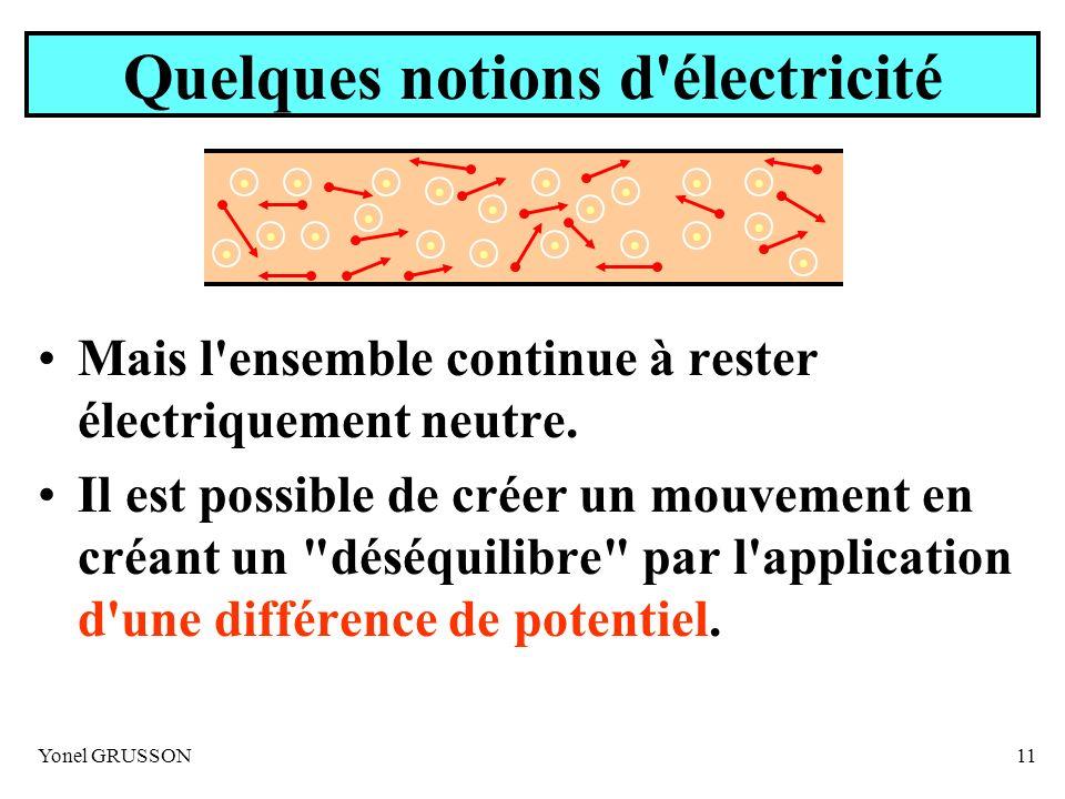 Yonel GRUSSON11 Quelques notions d'électricité Mais l'ensemble continue à rester électriquement neutre. Il est possible de créer un mouvement en créan