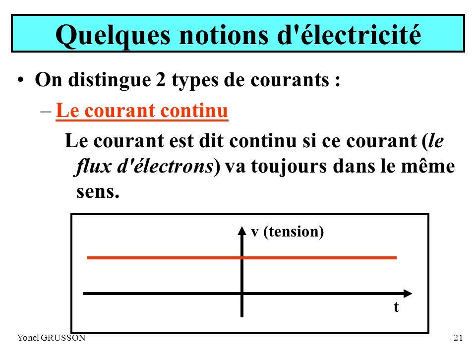 Yonel GRUSSON21 Quelques notions d'électricité On distingue 2 types de courants : –Le courant continu Le courant est dit continu si ce courant (le flu