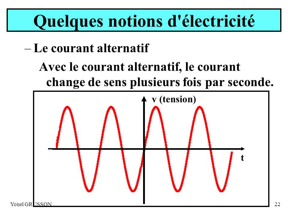 Yonel GRUSSON22 Quelques notions d'électricité –Le courant alternatif Avec le courant alternatif, le courant change de sens plusieurs fois par seconde