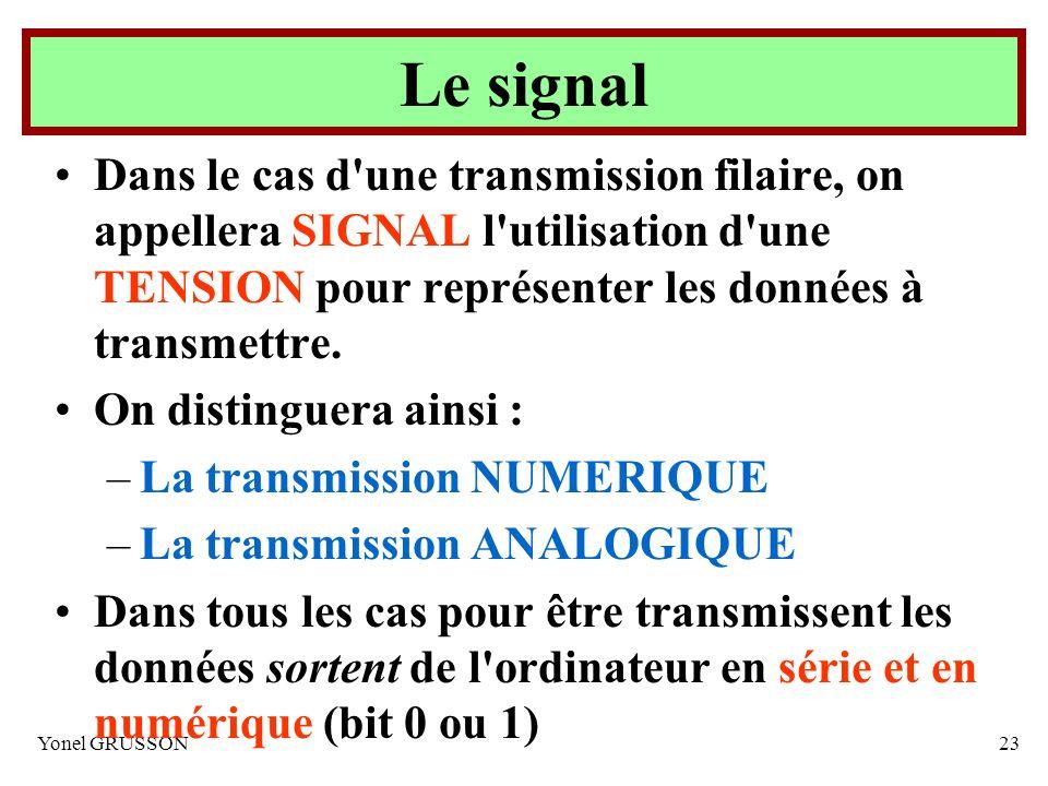 Yonel GRUSSON23 Le signal Dans le cas d'une transmission filaire, on appellera SIGNAL l'utilisation d'une TENSION pour représenter les données à trans