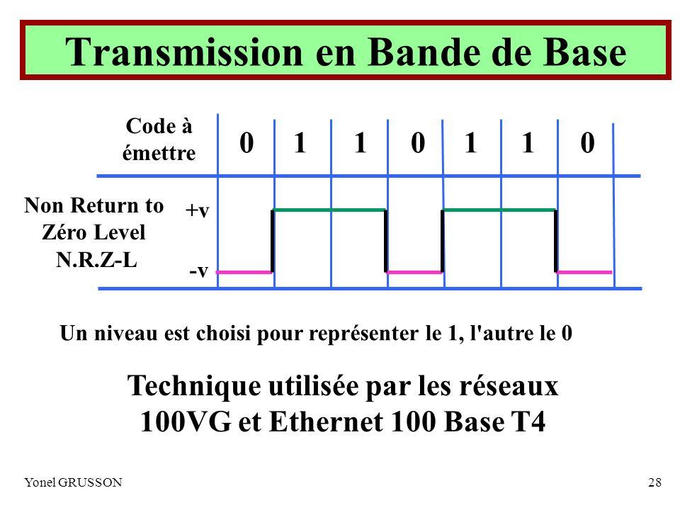 Yonel GRUSSON28 Transmission en Bande de Base Non Return to Zéro Level N.R.Z-L Code à émettre 0001111 +v -v Un niveau est choisi pour représenter le 1