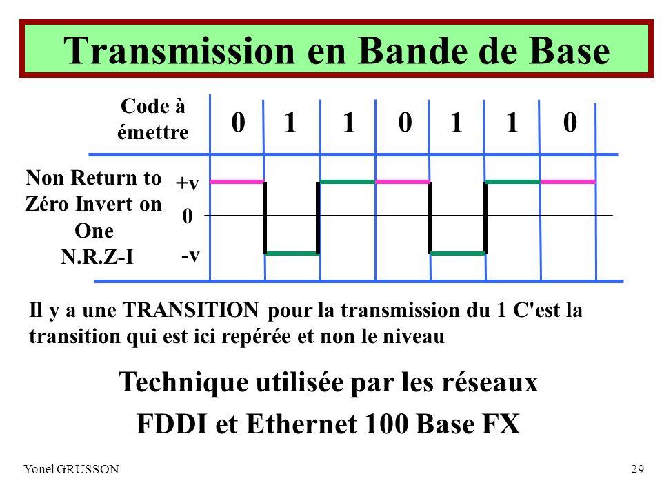 Yonel GRUSSON29 Transmission en Bande de Base Code à émettre 0001111 +v -v 0 Non Return to Zéro Invert on One N.R.Z-I Il y a une TRANSITION pour la tr