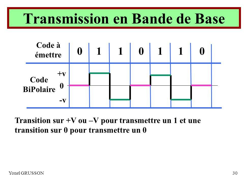 Yonel GRUSSON30 Transmission en Bande de Base Code à émettre 0001111 Code BiPolaire +v -v 0 Transition sur +V ou –V pour transmettre un 1 et une trans