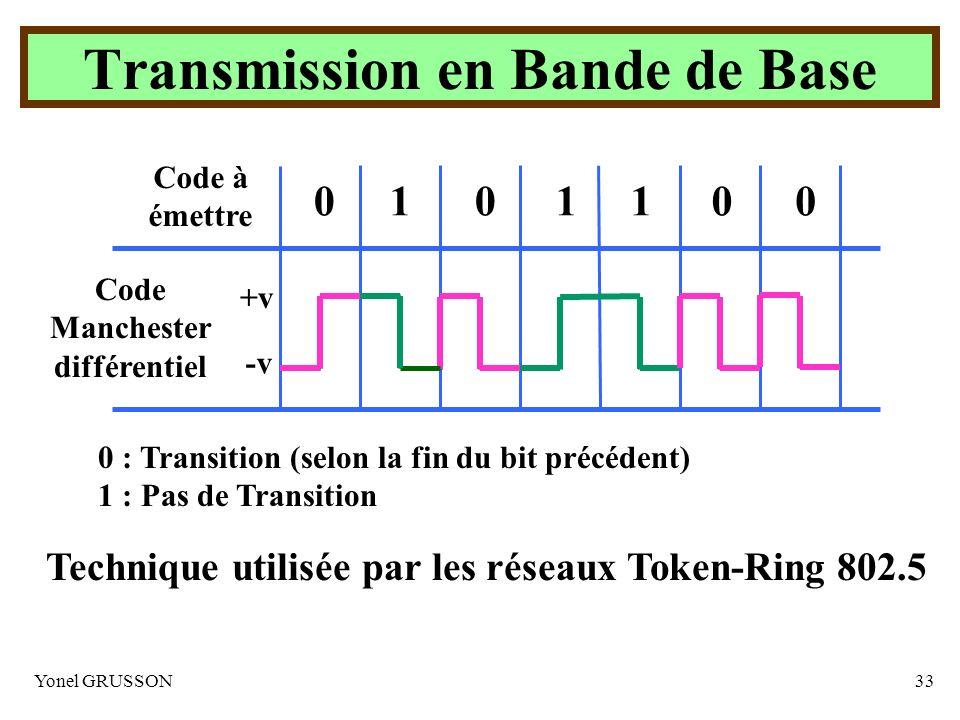 Yonel GRUSSON33 0 : Transition (selon la fin du bit précédent) 1 : Pas de Transition Transmission en Bande de Base Technique utilisée par les réseaux