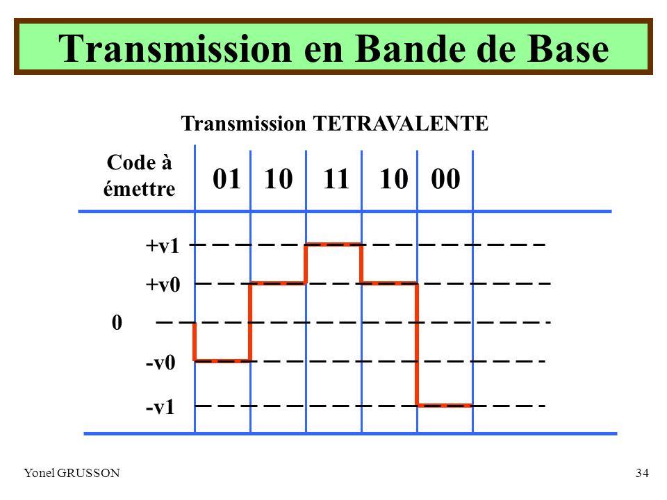 Yonel GRUSSON34 Transmission TETRAVALENTE +v1 +v0 -v0 Code à émettre 1001101100 -v1 0 Transmission en Bande de Base