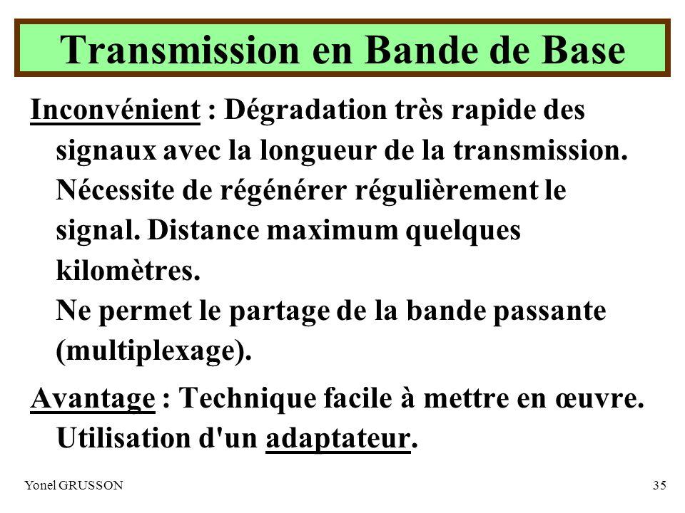 Yonel GRUSSON35 Inconvénient : Dégradation très rapide des signaux avec la longueur de la transmission. Nécessite de régénérer régulièrement le signal